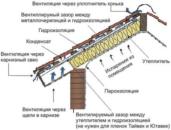 Фотоэлемент для солнечной батареи своими руками