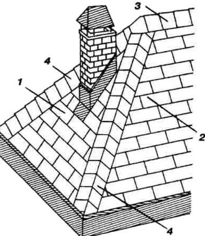 Трехскатная крыша своим руками